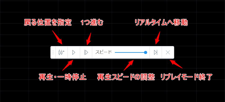 トレーディングビューのリプレイ機能のパネル