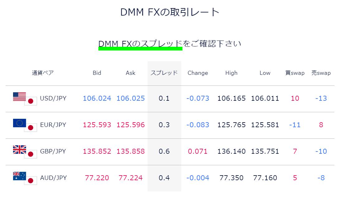 DMMFX公式トップページ