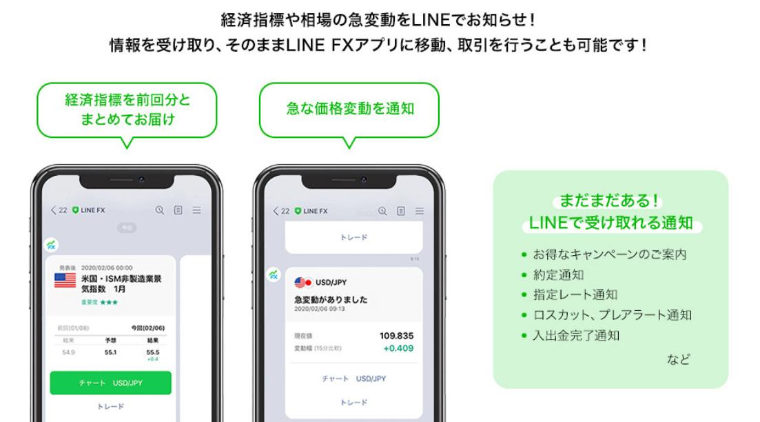 LINEFX公式ページ