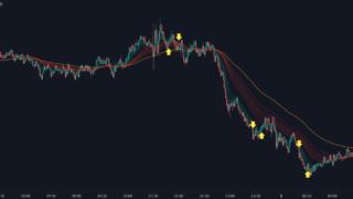 2021年6月4日ポンド円チャート