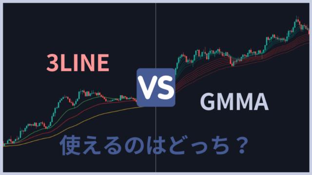 3本移動平均線とGMMAのチャート